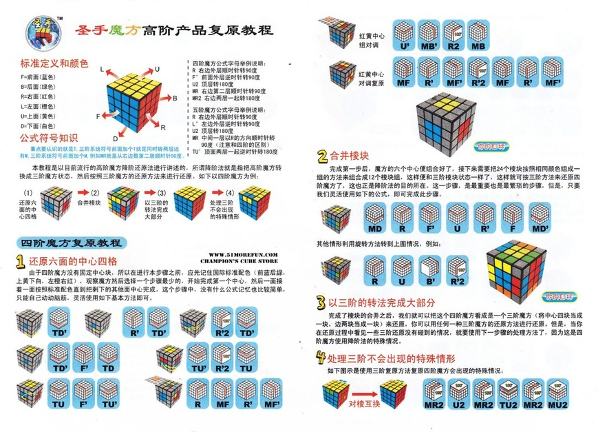 Magic Photo Cube Instructions